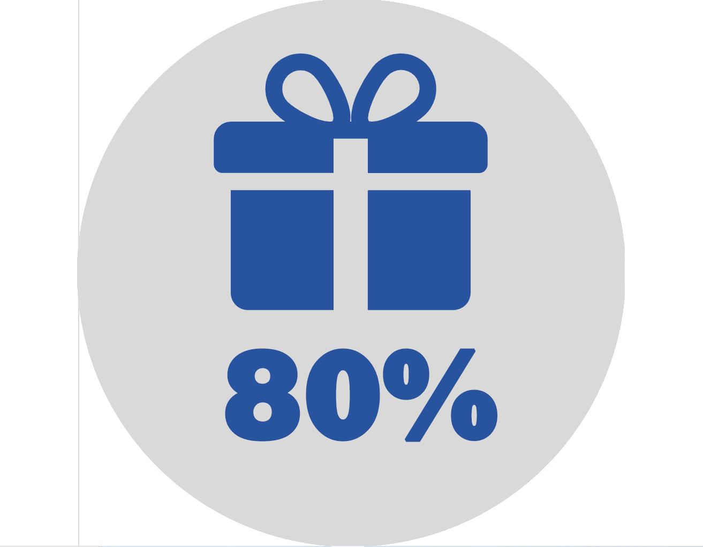 100% Intertops Sign-up Bonus